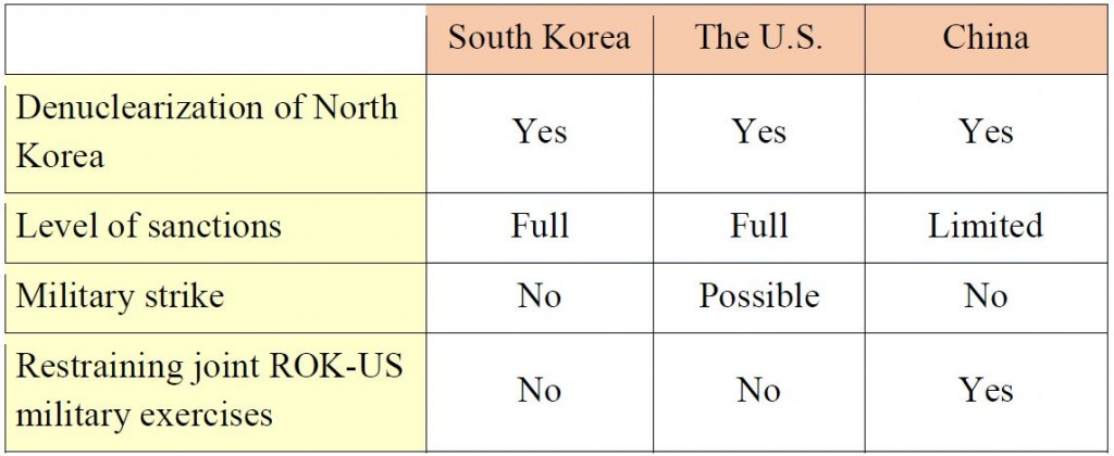 Beyond the 2017 North Korea Crisis Deterrence and Containment FINAL_tst
