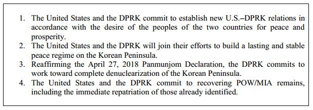 Table 1_US-North Korea Joint Statement Four Points