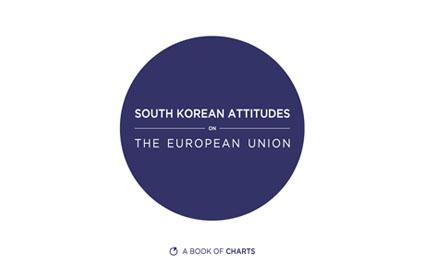 South Korean Attutides on The European Union